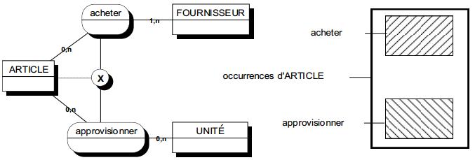 mots descriptifs pour les profils de datation site de rencontres pH